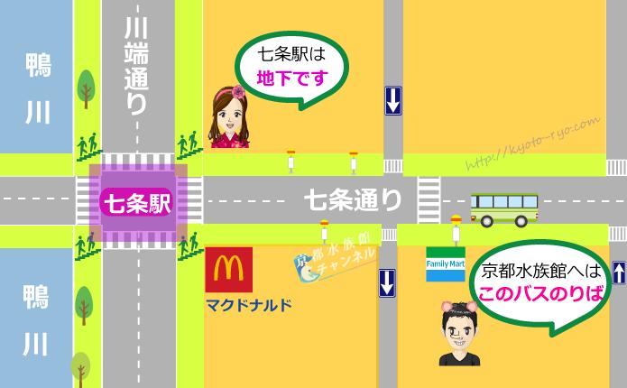 京阪七条駅とバスのりばのマップ