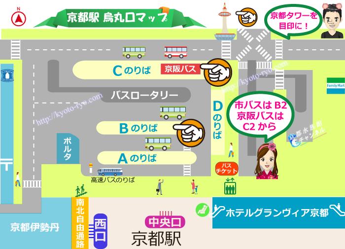 京都駅のバスのりばマップ