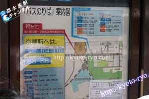 京都鉄道博物館前のバス停