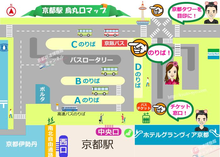 京都駅のバスロータリーのマップ