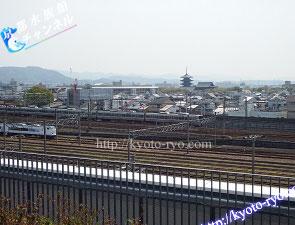 京都鉄道博物館のスカイテラスから見える風景