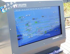 京都鉄道博物館の列車位置情報システム