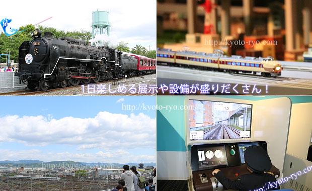 京都鉄道博物館の見どころ