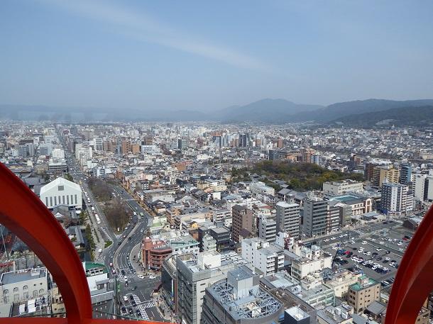京都タワーの展望室から見える大パノラマ